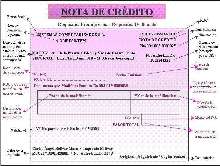 nota de credito