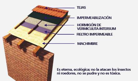 Clasificaci n arancelaria de tejas para la construcci n for Techos de teja para terrazas