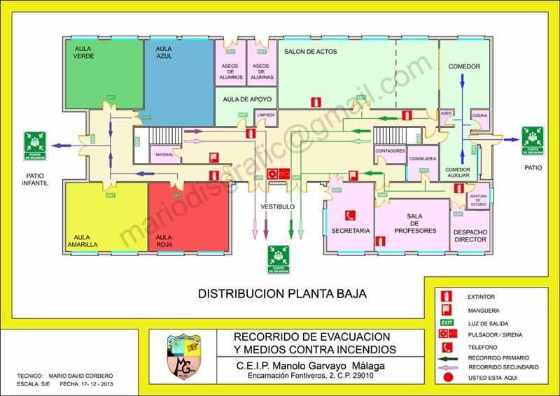Caracter 237 Sticas Del Plan De Evacuaci 243 N Blog El Insignia
