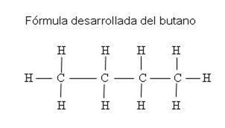 Butano funciones blog el insignia for Cocina molecular definicion
